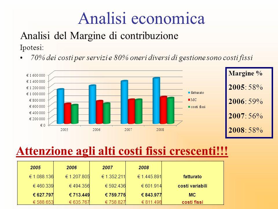Analisi economica Attenzione agli alti costi fissi crescenti!!!