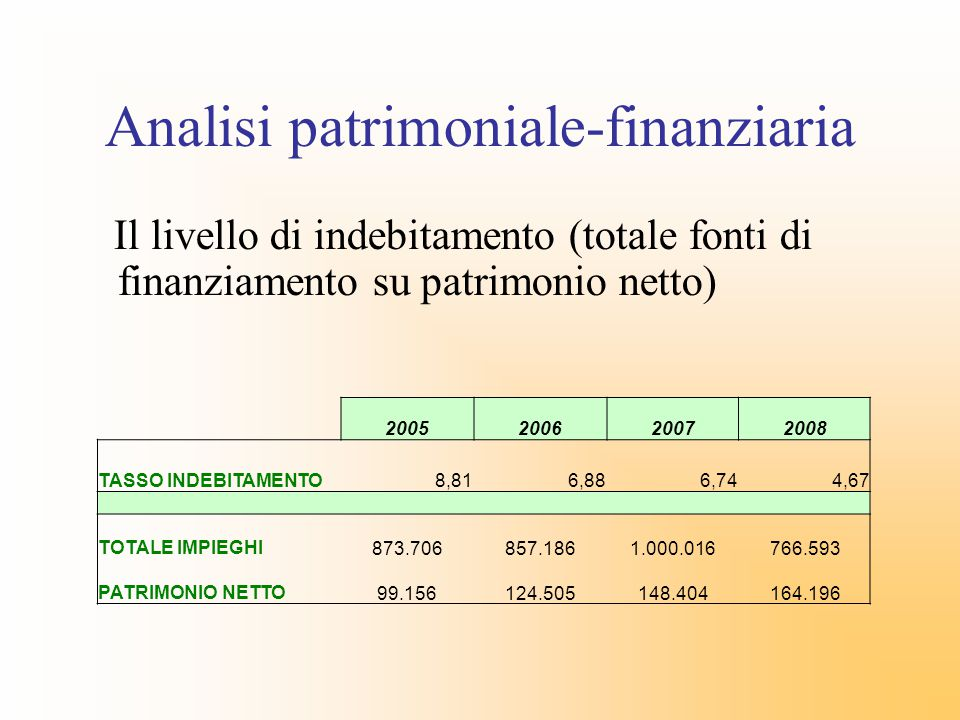 Analisi patrimoniale-finanziaria