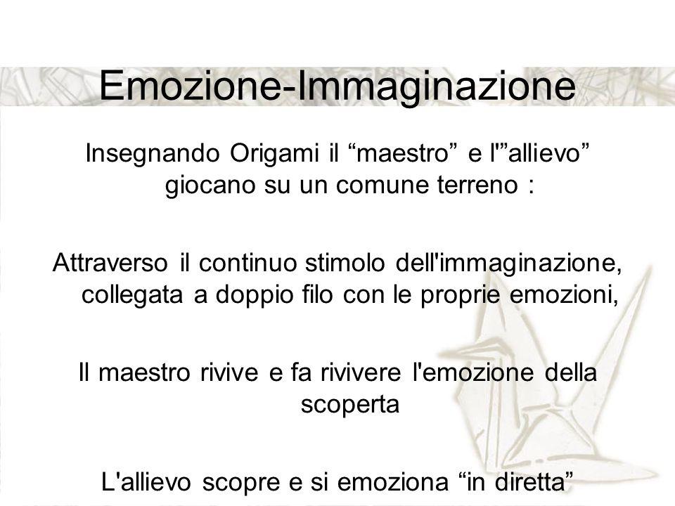 Emozione-Immaginazione