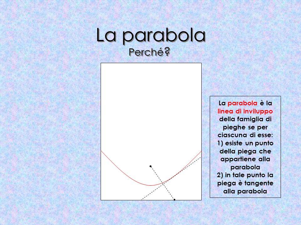 La parabola Perché La parabola è la linea di inviluppo della famiglia di pieghe se per ciascuna di esse: