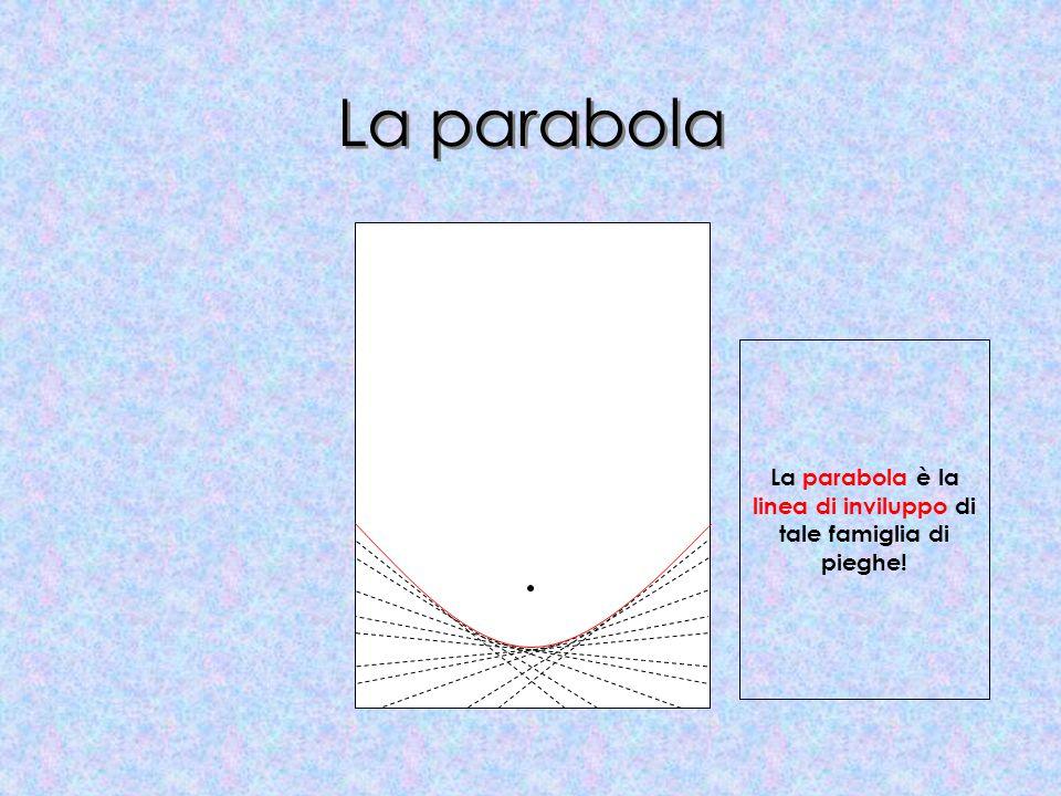 La parabola è la linea di inviluppo di tale famiglia di pieghe!