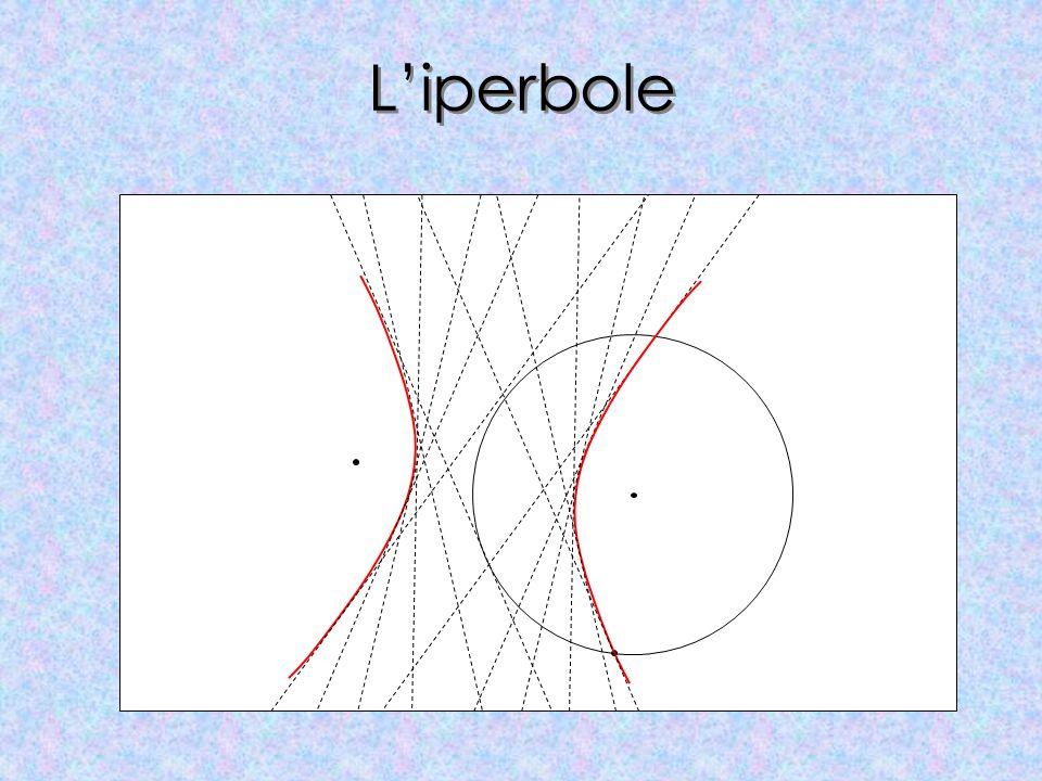 L'iperbole