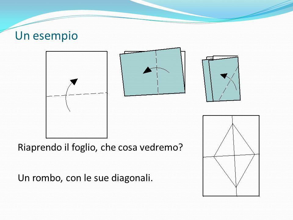 Un esempio Riaprendo il foglio, che cosa vedremo Un rombo, con le sue diagonali.