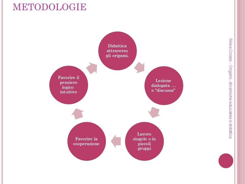 METODOLOGIE Silvia Crosta - Origami, dinamiche educative e didattica