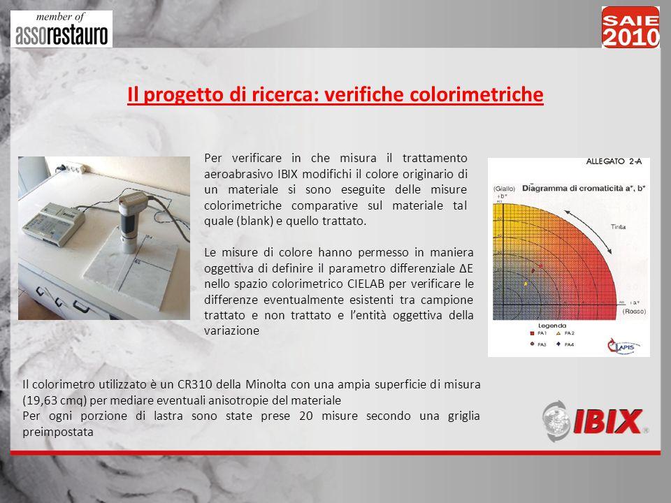 Il progetto di ricerca: verifiche colorimetriche