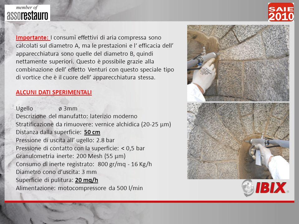 Importante: I consumi effettivi di aria compressa sono calcolati sul diametro A, ma le prestazioni e l' efficacia dell' apparecchiatura sono quelle del diametro B, quindi nettamente superiori. Questo è possibile grazie alla combinazione dell' effetto Venturi con questo speciale tipo di vortice che è il cuore dell' apparecchiatura stessa.