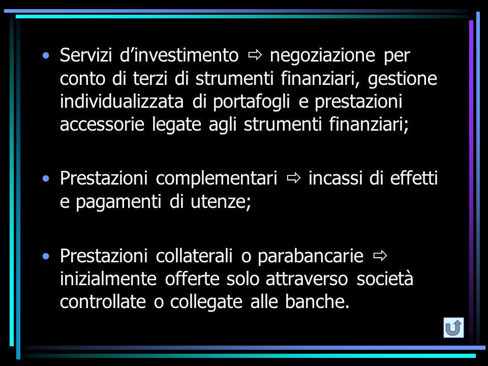 Servizi d'investimento  negoziazione per conto di terzi di strumenti finanziari, gestione individualizzata di portafogli e prestazioni accessorie legate agli strumenti finanziari;