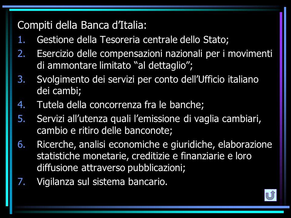 Compiti della Banca d'Italia: