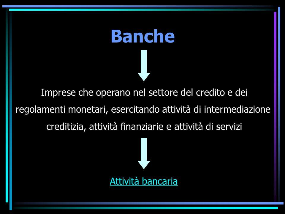 Banche Imprese che operano nel settore del credito e dei