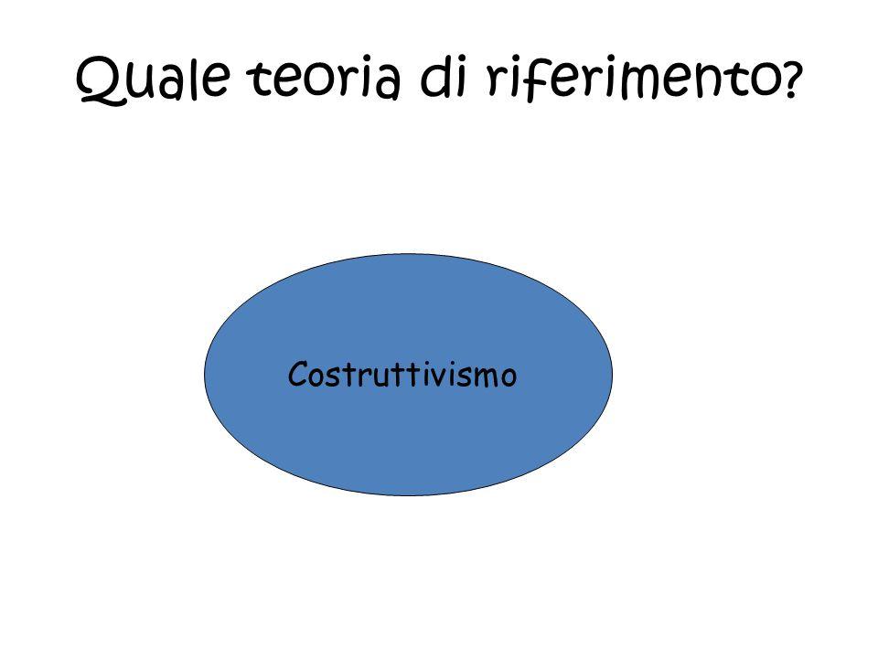 Quale teoria di riferimento