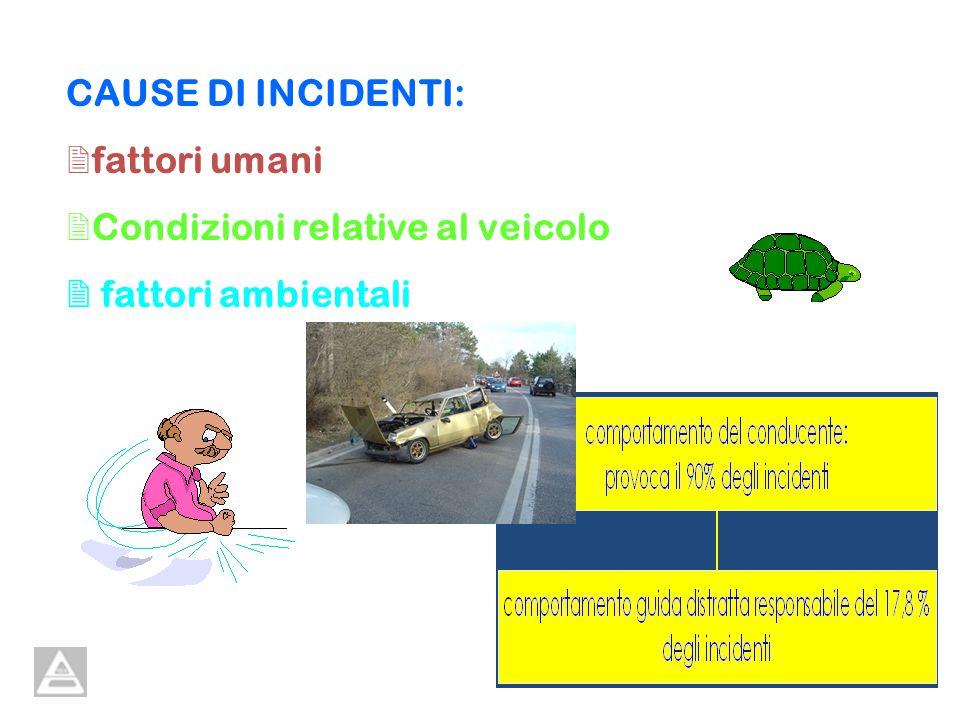 CAUSE DI INCIDENTI: fattori umani Condizioni relative al veicolo  fattori ambientali
