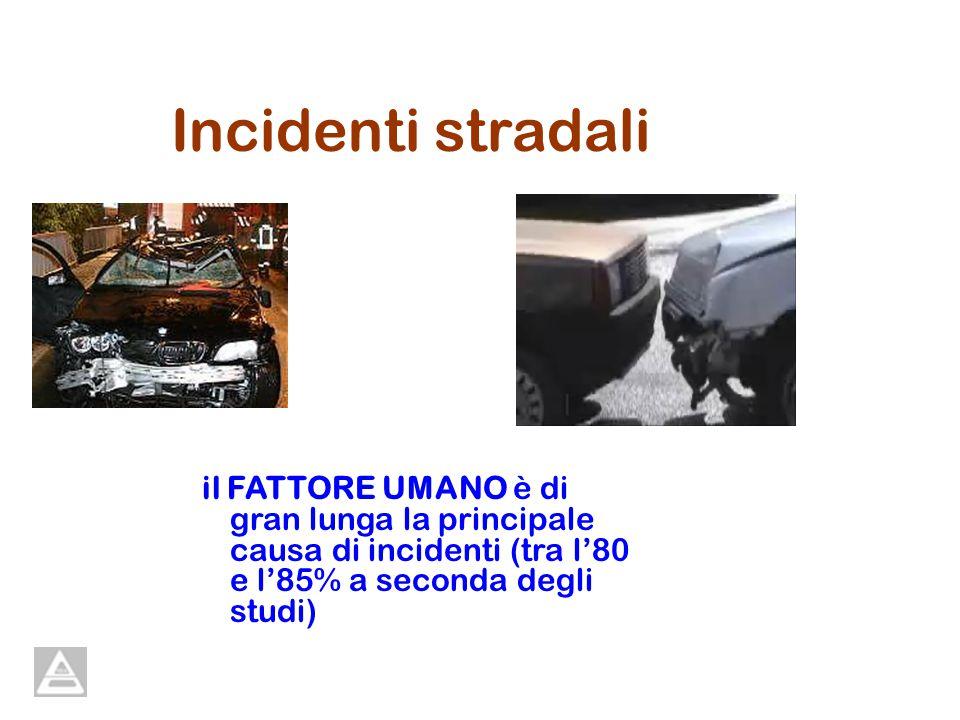 Incidenti stradali il FATTORE UMANO è di gran lunga la principale causa di incidenti (tra l'80 e l'85% a seconda degli studi)