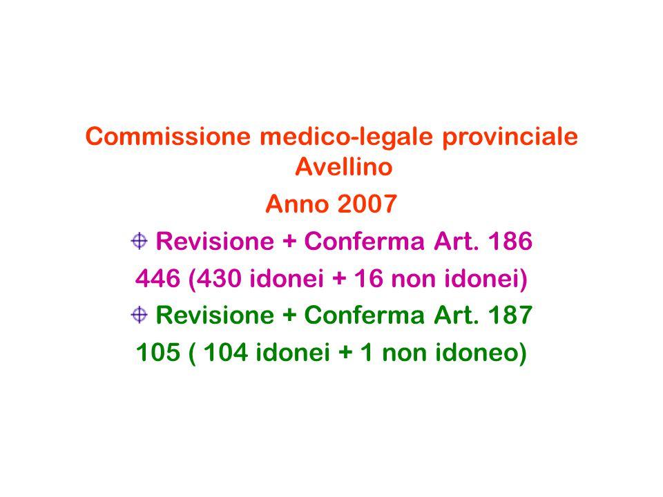 Commissione medico-legale provinciale Avellino Anno 2007