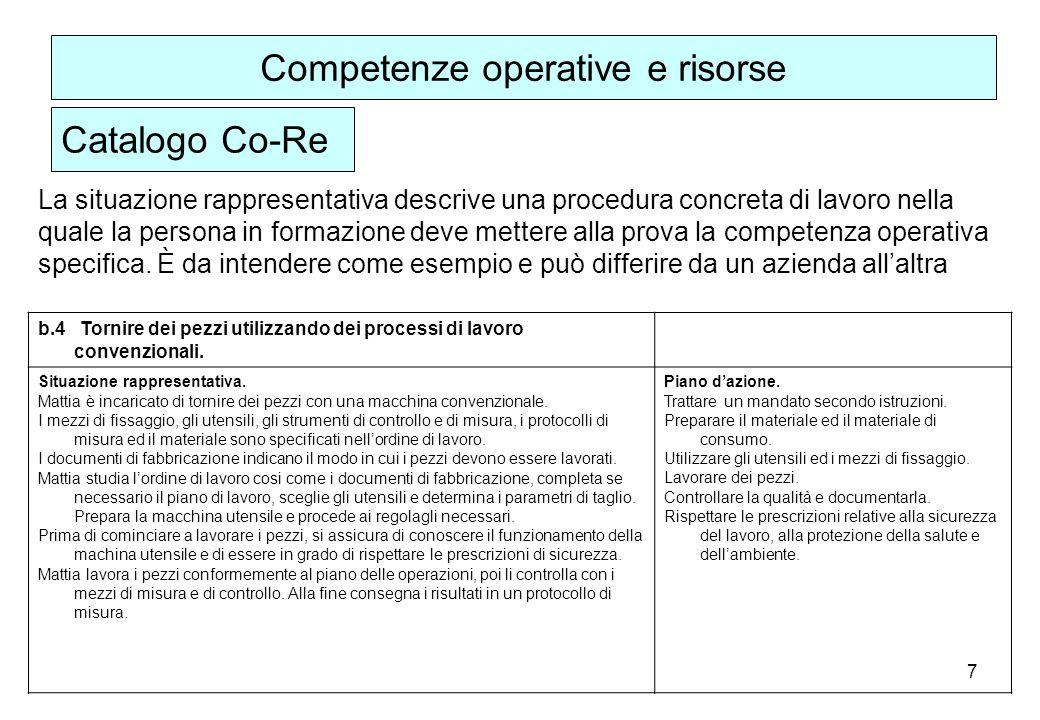 Competenze operative e risorse
