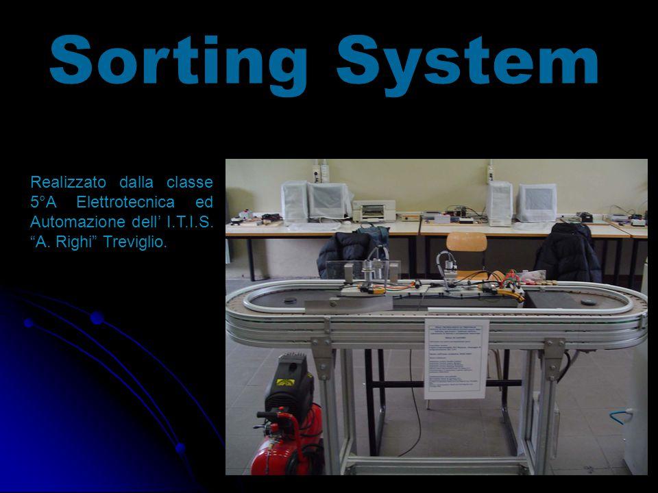 Sorting System Realizzato dalla classe 5°A Elettrotecnica ed Automazione dell' I.T.I.S.