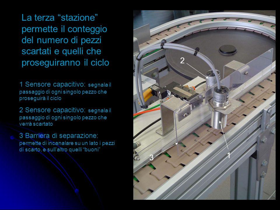 La terza stazione permette il conteggio del numero di pezzi scartati e quelli che proseguiranno il ciclo
