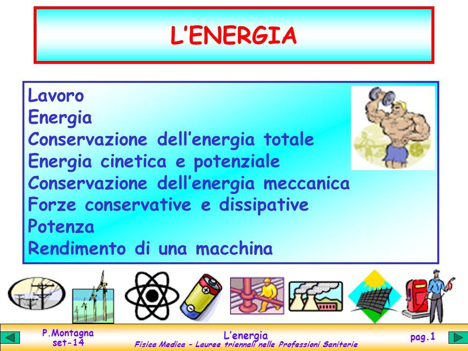 L'ENERGIA Lavoro Energia Conservazione dell'energia totale