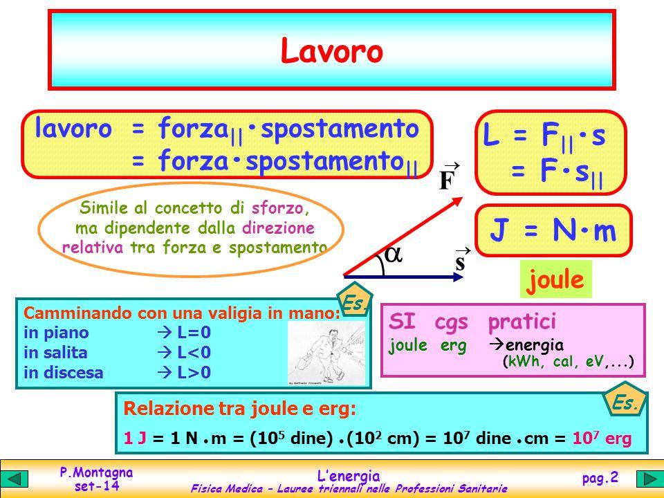 Lavoro a L = F||•s = F•s|| J = N•m lavoro = forza||•spostamento