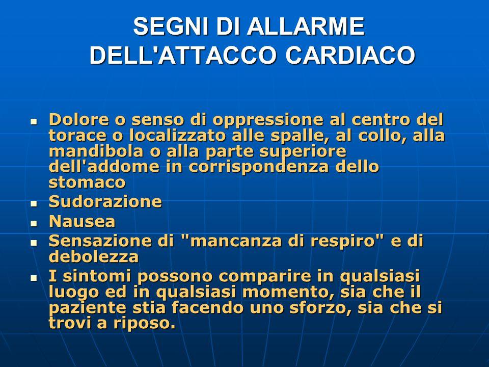 SEGNI DI ALLARME DELL ATTACCO CARDIACO