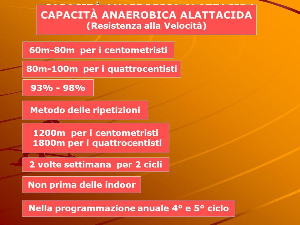 CAPACITÀ ANAEROBICA ALATTACIDA (Resistenza alla Velocità)