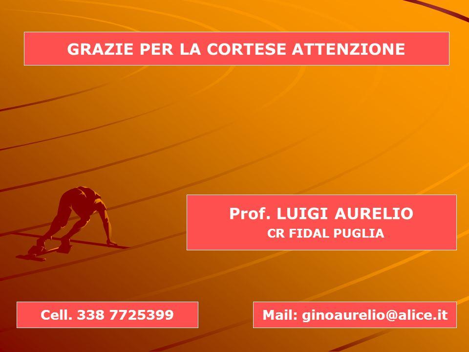 GRAZIE PER LA CORTESE ATTENZIONE Mail: ginoaurelio@alice.it