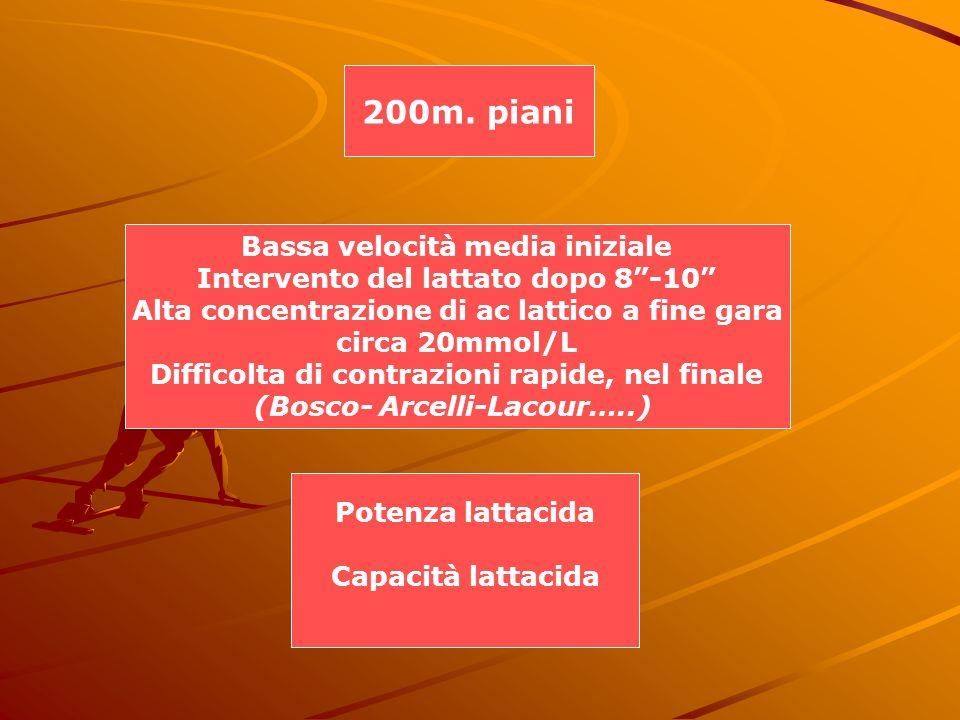 200m. piani Bassa velocità media iniziale
