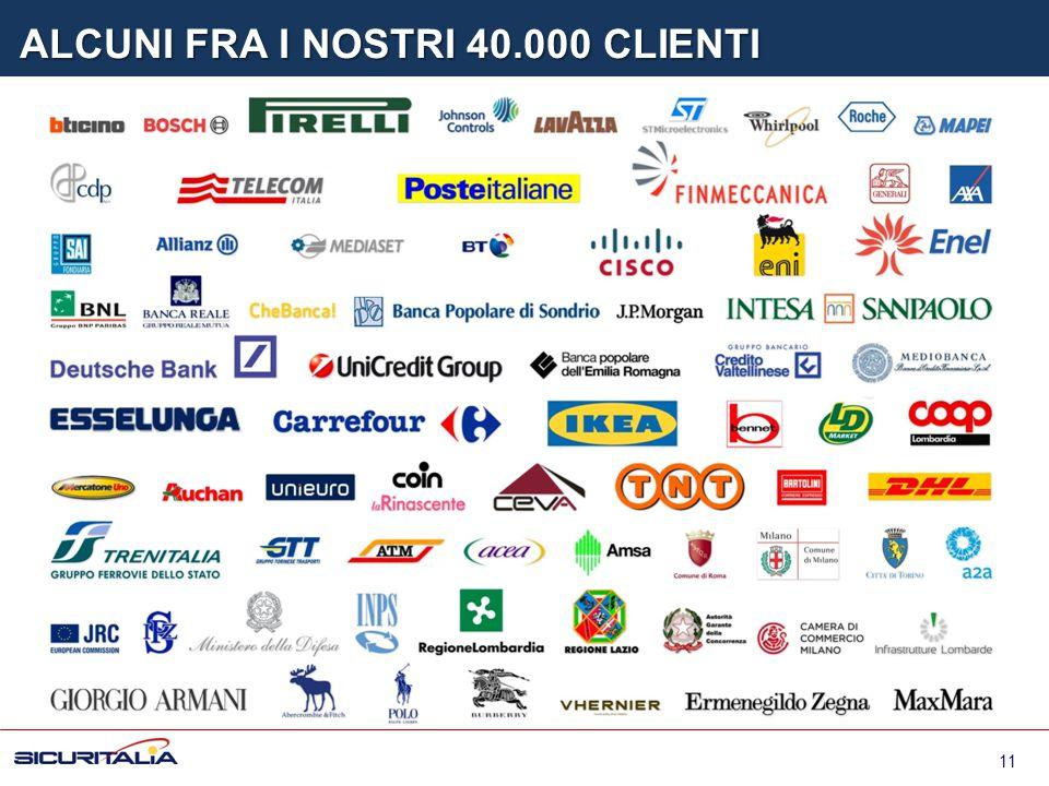 ALCUNI FRA I NOSTRI 40.000 CLIENTI