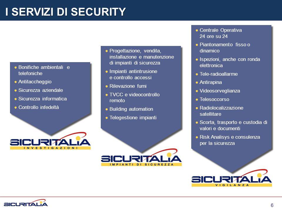I SERVIZI DI SECURITY Centrale Operativa 24 ore su 24