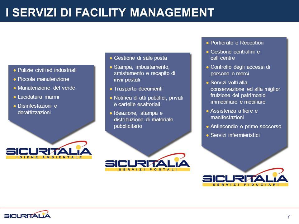 I SERVIZI DI FACILITY MANAGEMENT