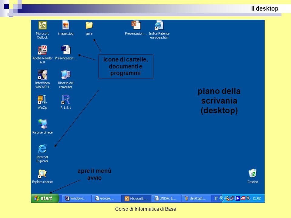 piano della scrivania (desktop)