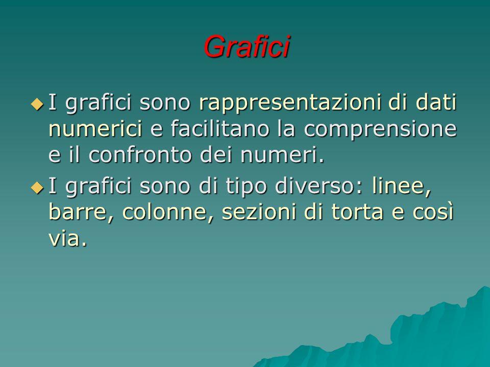 Grafici I grafici sono rappresentazioni di dati numerici e facilitano la comprensione e il confronto dei numeri.
