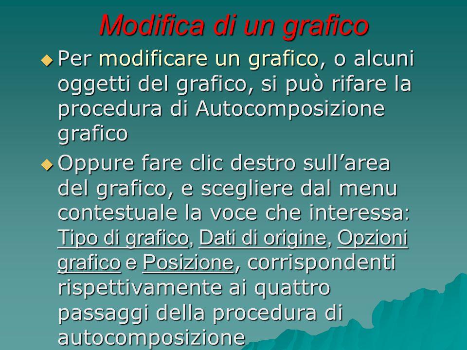 Modifica di un grafico Per modificare un grafico, o alcuni oggetti del grafico, si può rifare la procedura di Autocomposizione grafico.