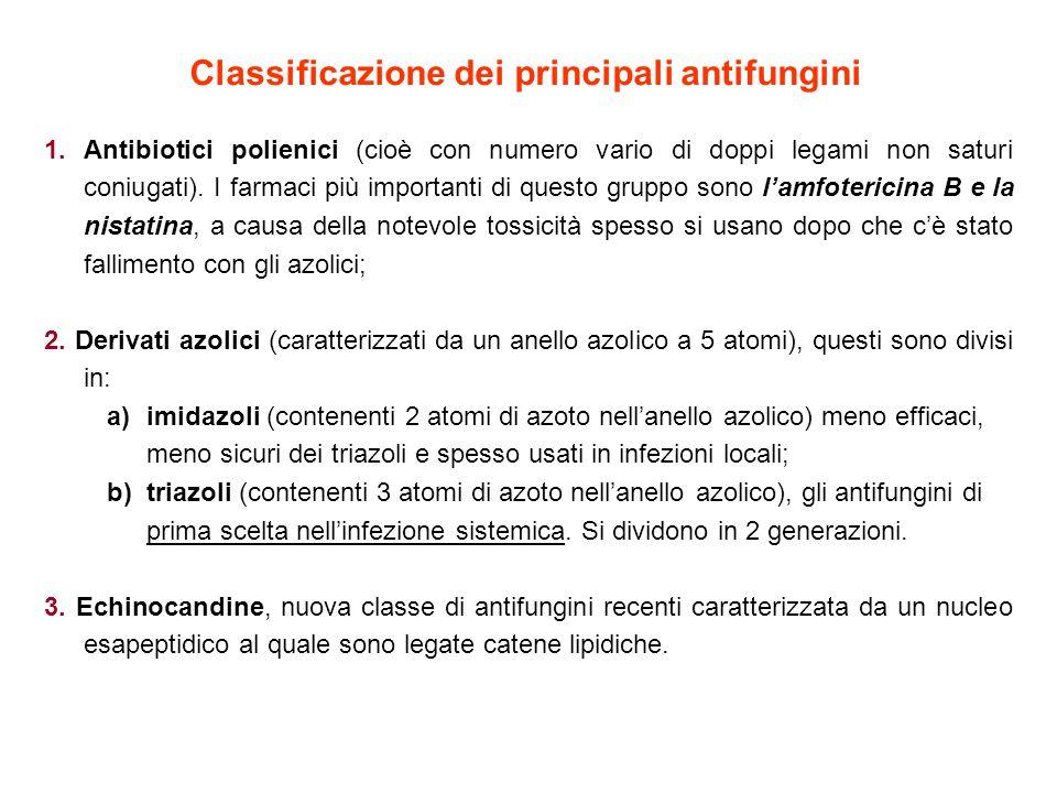 Classificazione dei principali antifungini