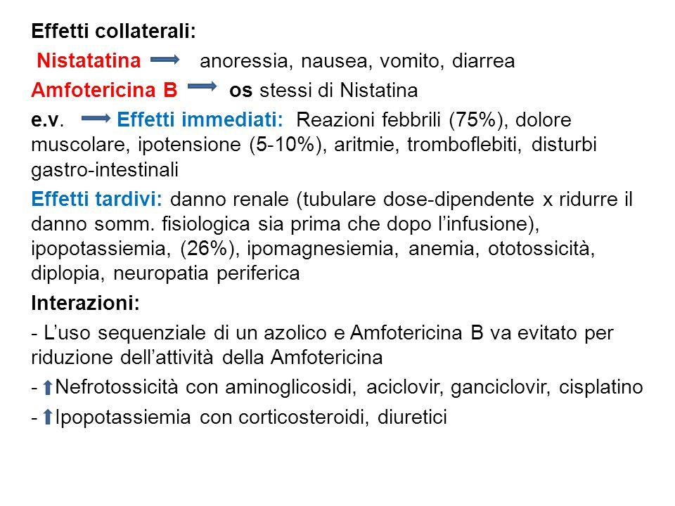 Nistatatina anoressia, nausea, vomito, diarrea