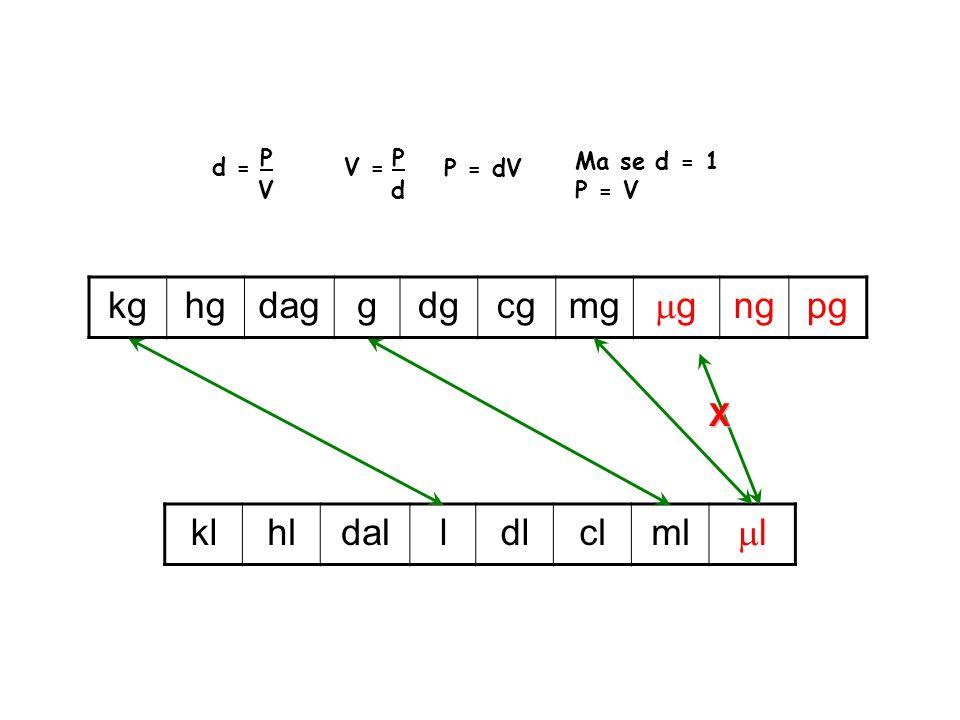 kg hg dag g dg cg mg ng pg kl hl dal l dl cl ml X P V P d Ma se d = 1