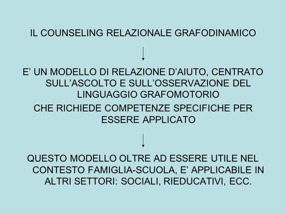IL COUNSELING RELAZIONALE GRAFODINAMICO