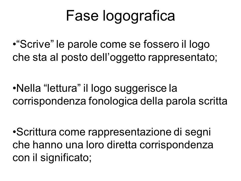 Fase logografica Scrive le parole come se fossero il logo che sta al posto dell'oggetto rappresentato;