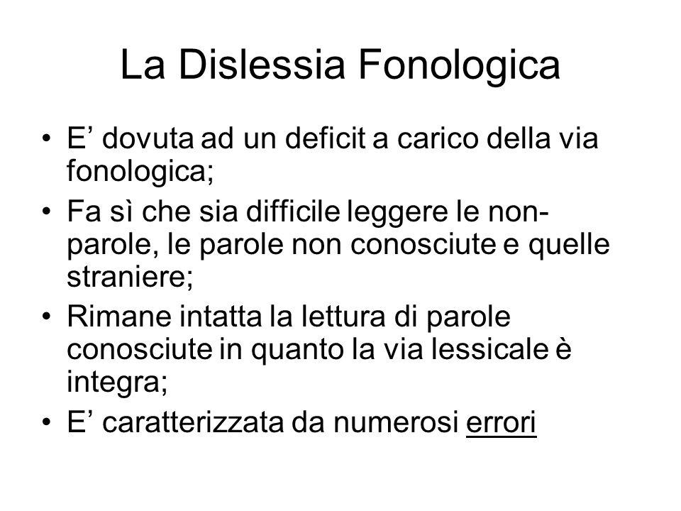 La Dislessia Fonologica
