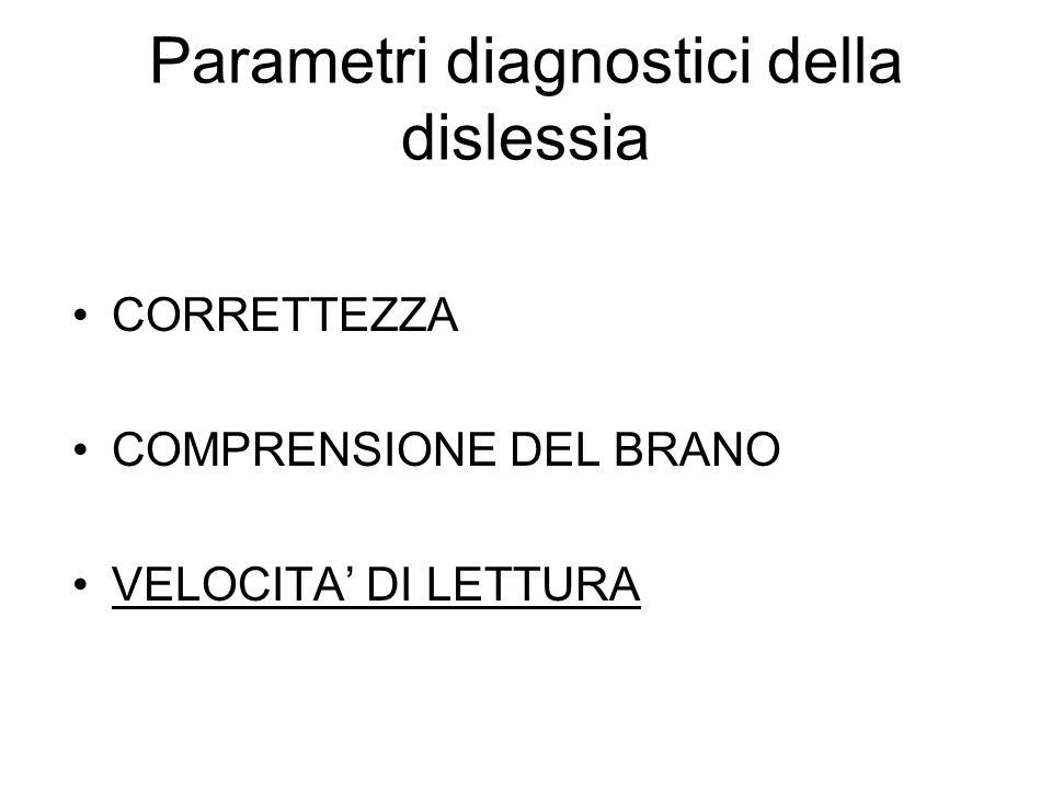 Parametri diagnostici della dislessia