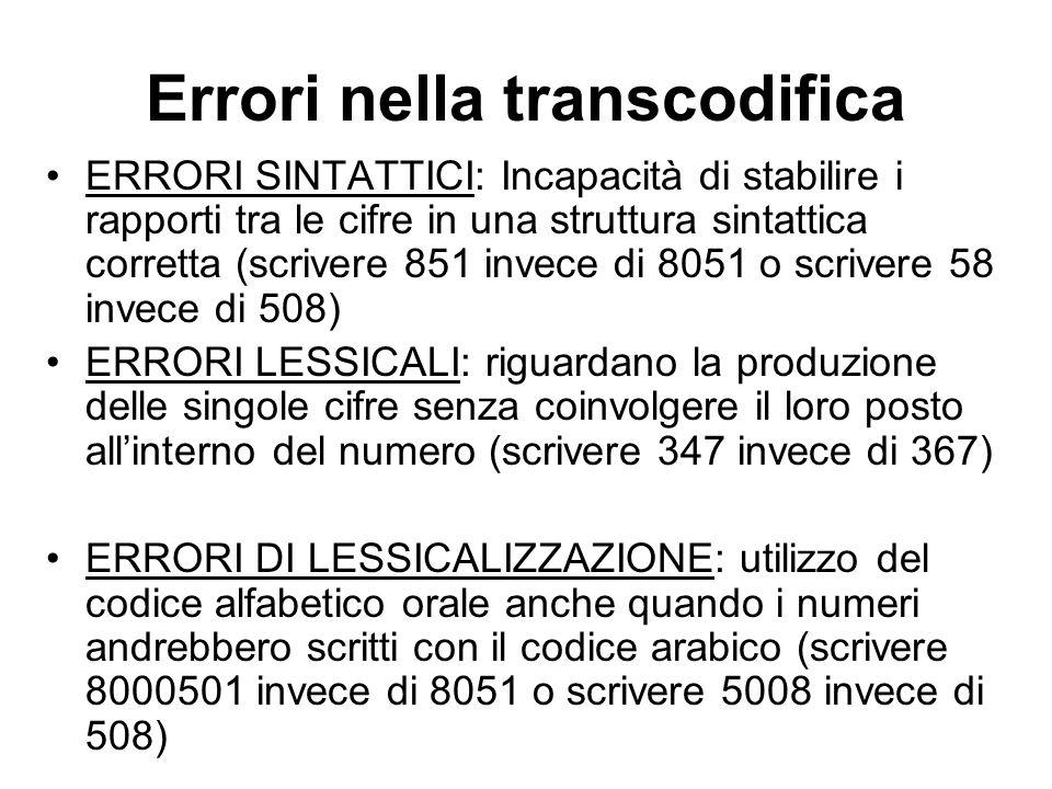 Errori nella transcodifica