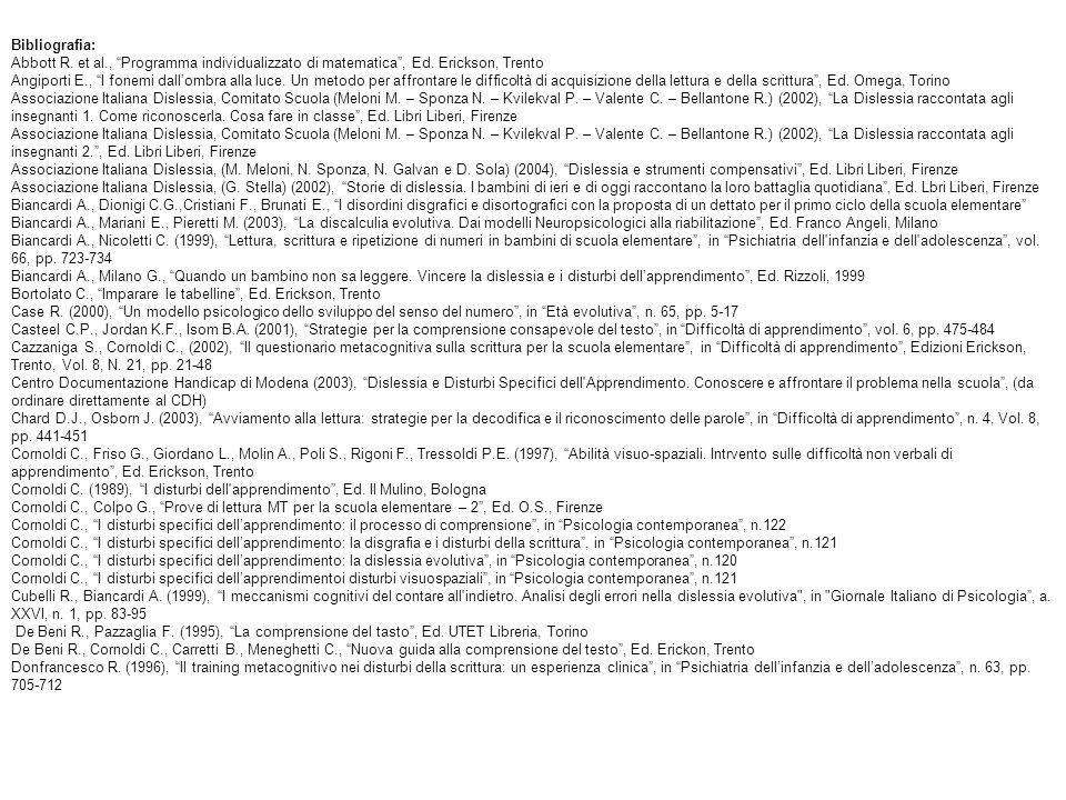 Bibliografia: Abbott R. et al., Programma individualizzato di matematica , Ed. Erickson, Trento.