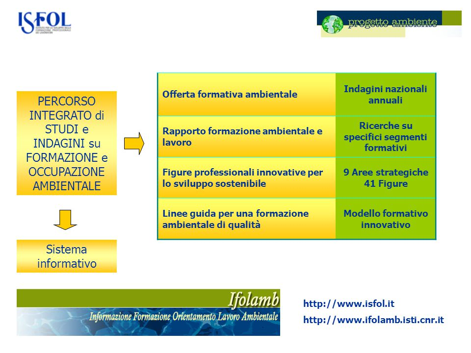 Offerta formativa ambientale