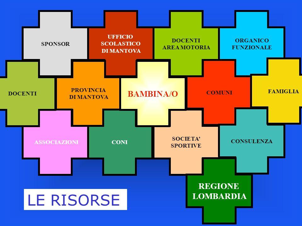 LE RISORSE BAMBINA/O REGIONE LOMBARDIA SPONSOR UFFICIO SCOLASTICO