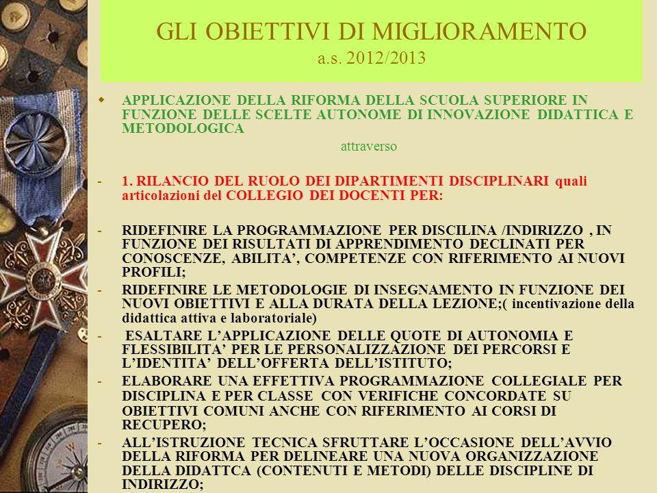 GLI OBIETTIVI DI MIGLIORAMENTO a.s. 2012/2013