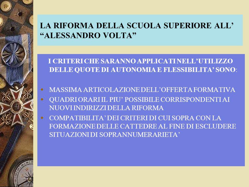 LA RIFORMA DELLA SCUOLA SUPERIORE ALL' ALESSANDRO VOLTA