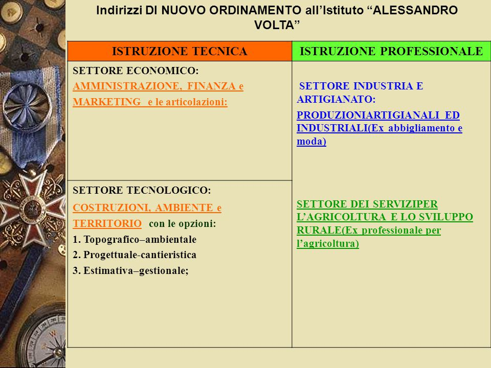 Indirizzi DI NUOVO ORDINAMENTO all'Istituto ALESSANDRO VOLTA