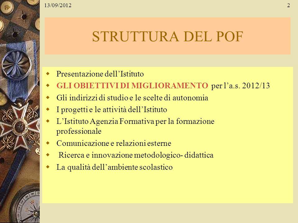 STRUTTURA DEL POF Presentazione dell'Istituto