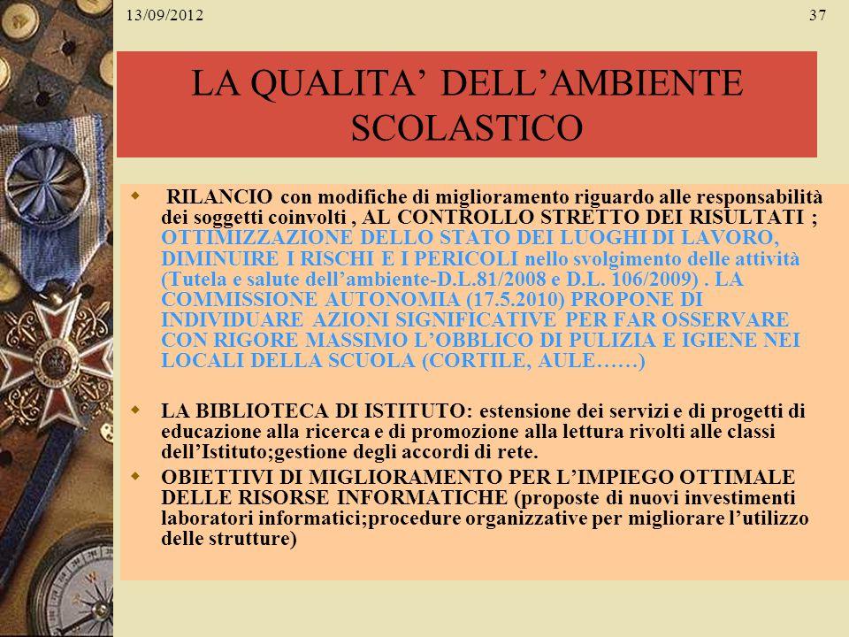 LA QUALITA' DELL'AMBIENTE SCOLASTICO
