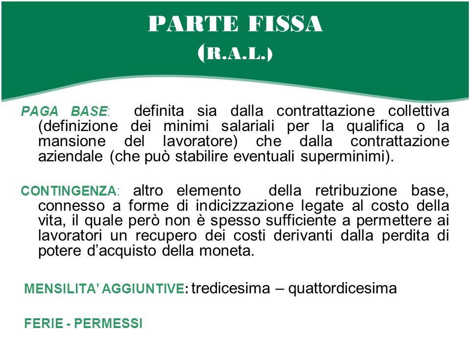 PARTE FISSA (R.A.L.)