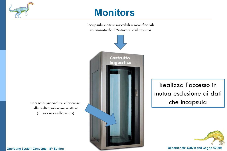 Monitors Realizza l'accesso in mutua esclusione ai dati che incapsula